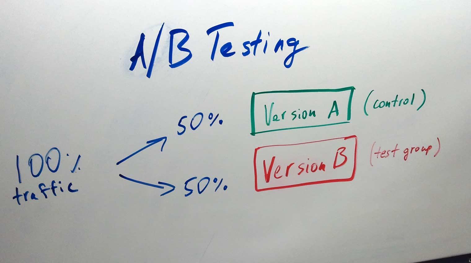 ABtesting.jpg