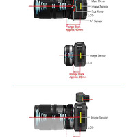 Milyen lehet a közeljövő digitás fényképezőgépe? (2010 január 5.-én írttam)