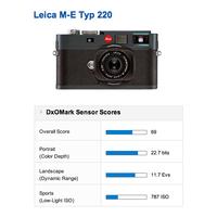 Beégett a Leica M-E Typ 220 a DxoMark tesztjén