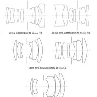 Mit jelentenek a Leica objektívek nevei?*