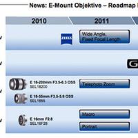 Sony NEX (E-mount) objektív ütemterv 2012-ig