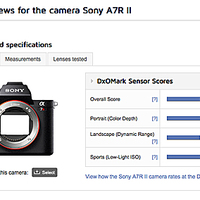 Tests and reviews for the camera Sony A7R II (http://www.dxomark.com)
