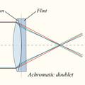 Objektív történet: Akromatikus lencse [4]