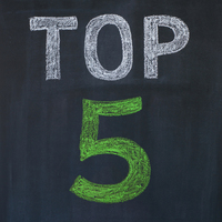 Inspired Blog - TOP 5 cikk 2013-ban