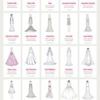 Ikonikus menyasszonyi ruhák