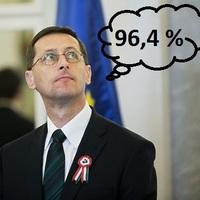 Varga Mihály:
