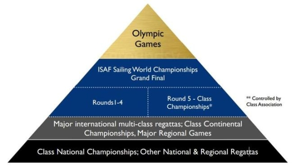 ISAF structure_2013oct.jpg