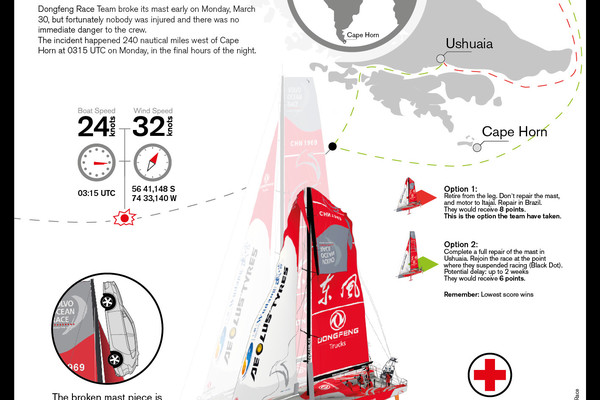 dongfeng_mast_graphic_eng-01.jpg