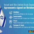 Együttműködési területek Izrael és az Egyesült Arab Emírségek között