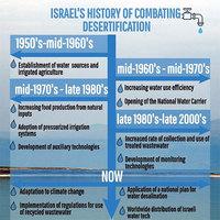 Hogyan küzd Izrael az elsivatagosodás ellen?