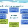 Tréning program Izraelben a V4 országokból érkező fiatal vállalkozók számára