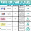 Mérgezőek lehetnek a mesterséges édesítők