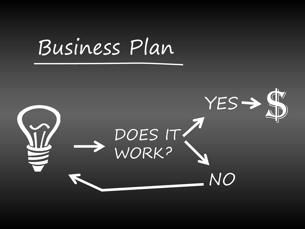 business_plan.PNG