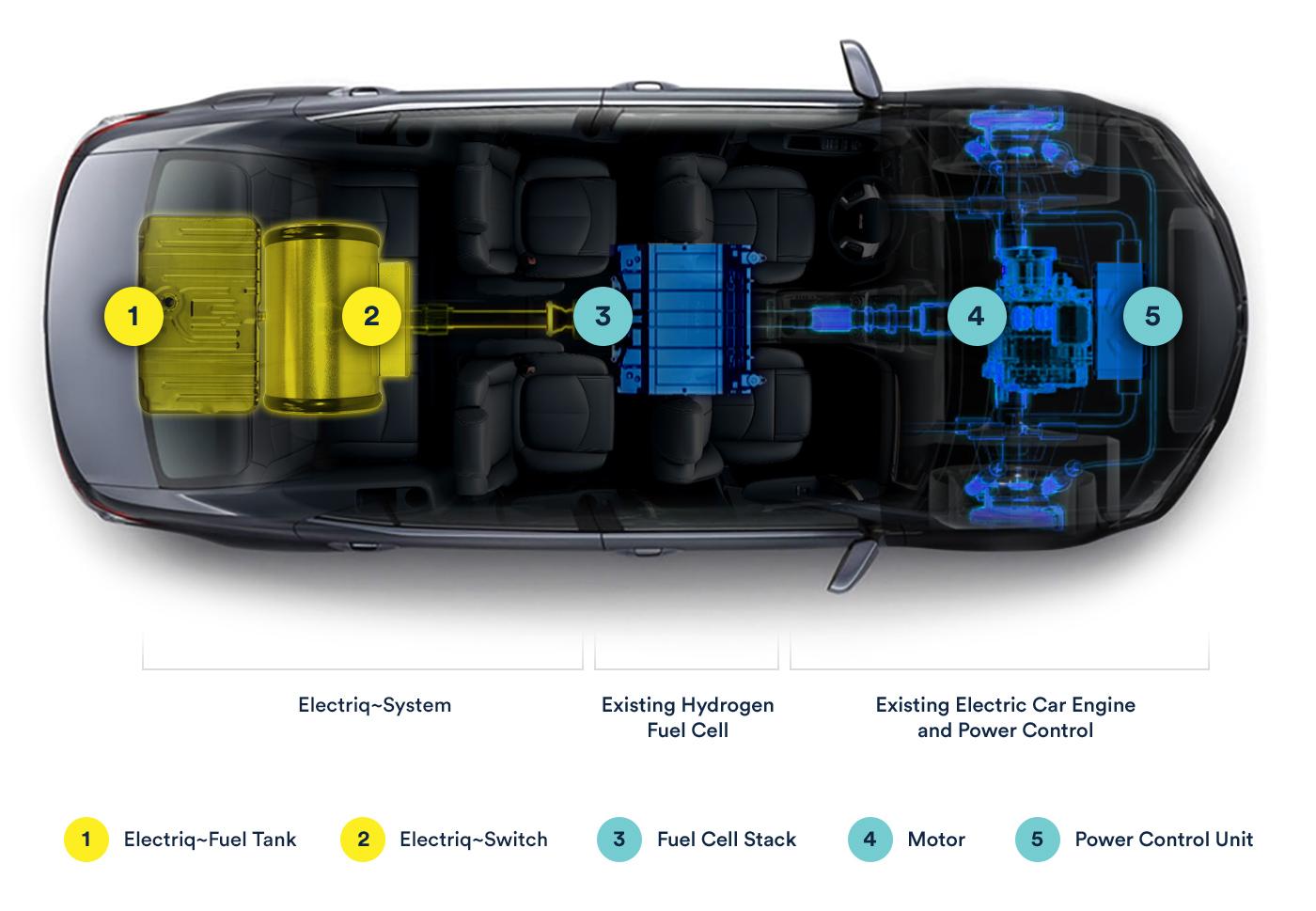 electriq_car_water_fuel.jpg
