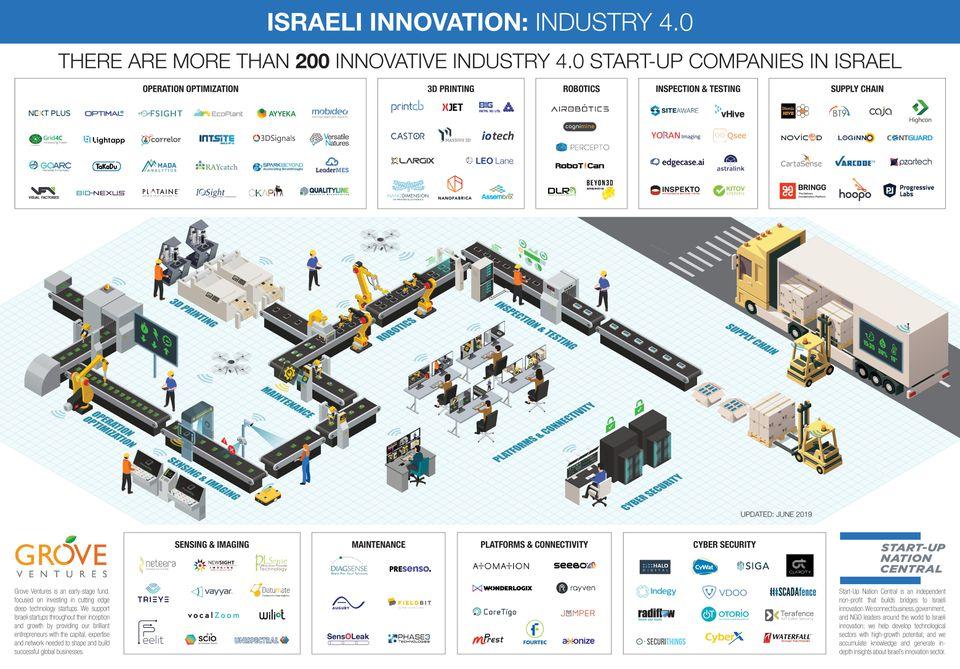 israel_industry_4_0.jpg