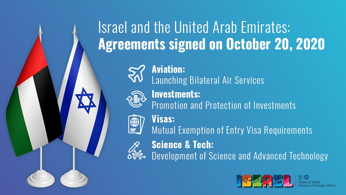 israel_uae_agreements.jpg