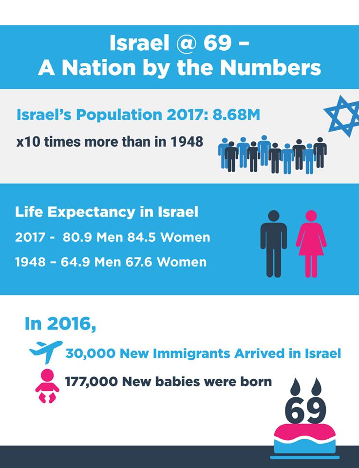 population_statistics.png