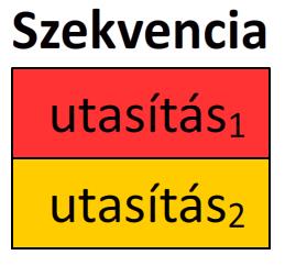 struktogram_szekvencia.png