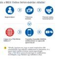 A BKK internetes jegyvásárlási botrány tanulságai menedzsment szempontból