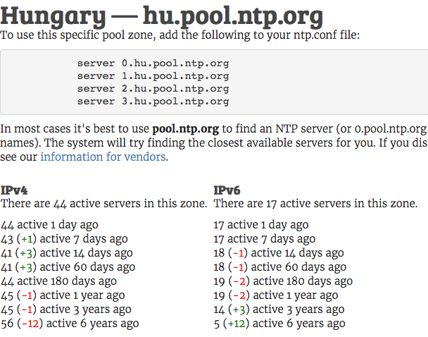 screenshot-2017-10-28_pool_ntp_org_ntp_servers_in_hungary_hu_pool_ntp_org.png
