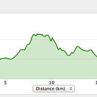 Móri Ezerjó Félmaraton (21,4k)