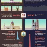 London vagy Párizs? - videók és infógrafika!