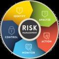 Munkavédelmi kockázatértékelés - melyik céghez forduljunk?