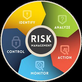 munkavédelmi kockázatértékelés