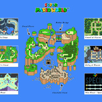 A legjobbak legjobbja - Super Mario World FULL MAP