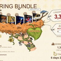 Indie Royale - The Spring Bundle