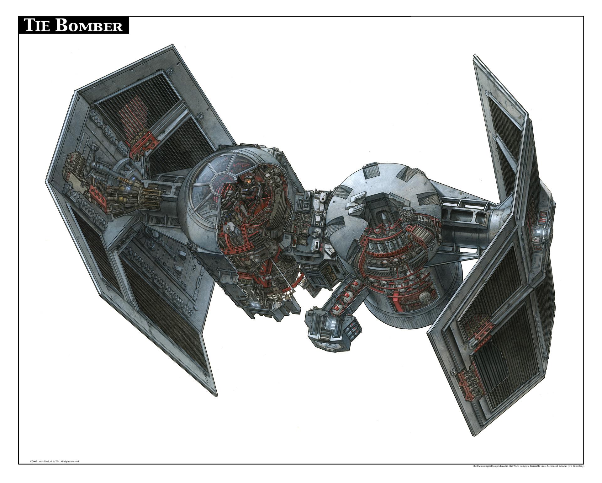 A Star Wars játékjárművek története - 5.rész