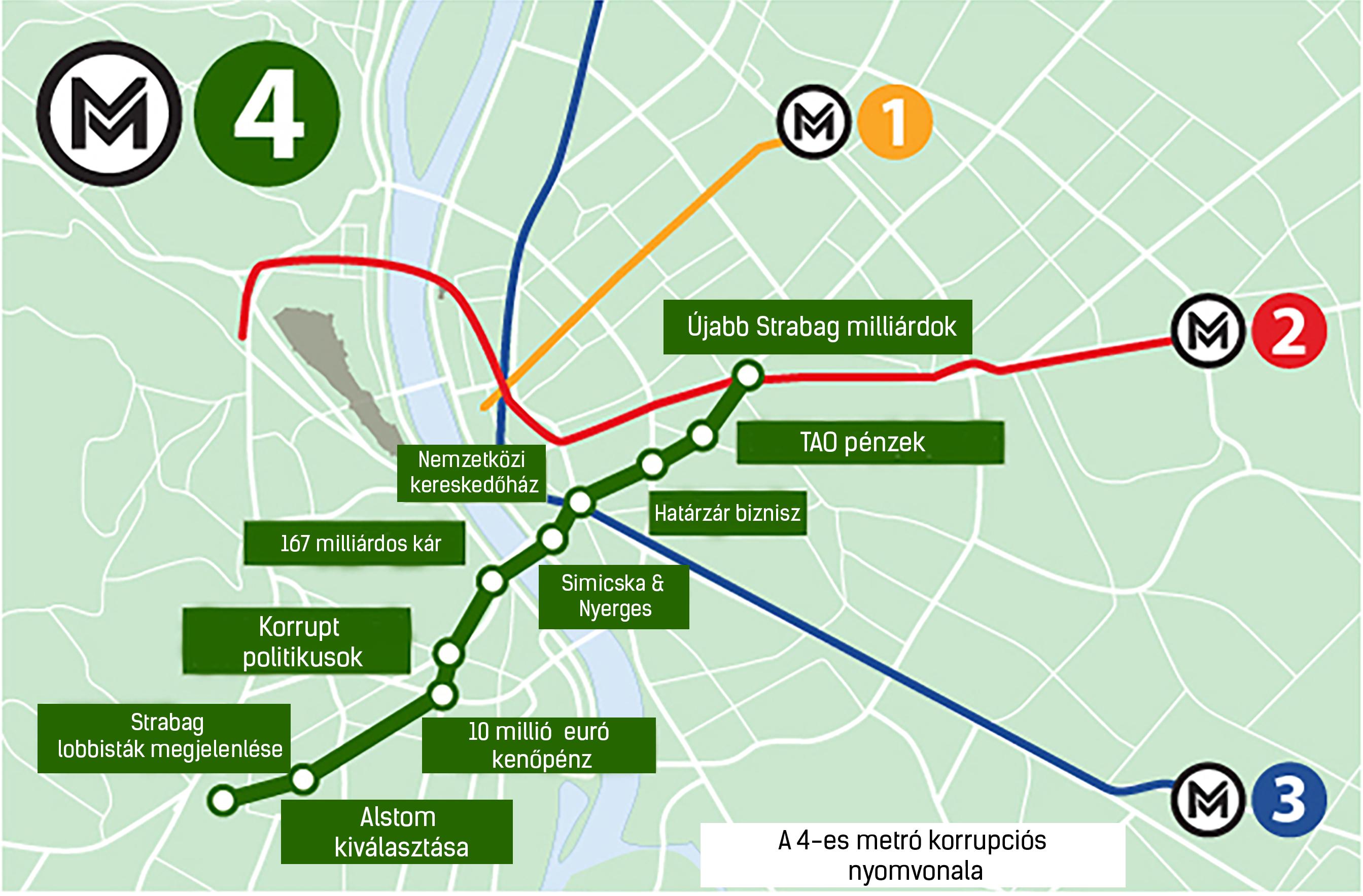 metro_vonal_korrup_v4.jpg