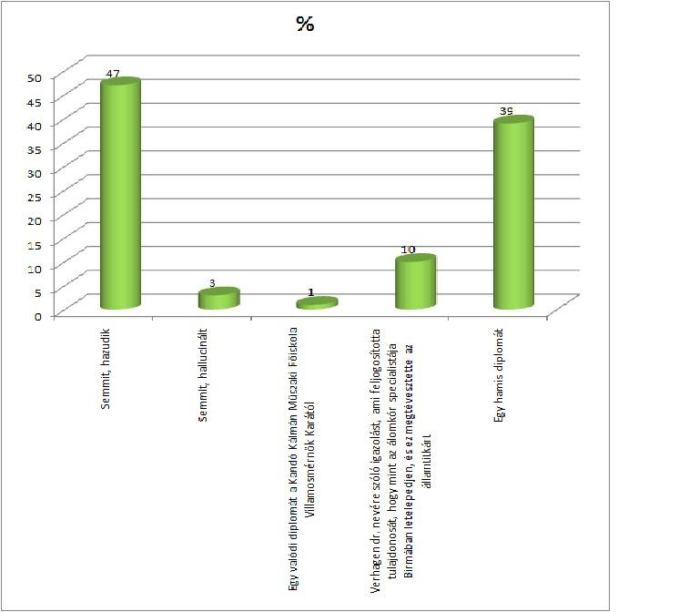 szavazás eredmény.jpg