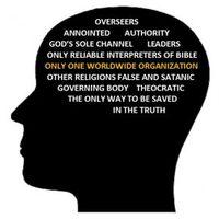 Jehova Tanúi szervezeti gondolkodásmódja: Hogyan alakult ki?