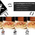 Megmondja az MI, hogyan készítsünk pizzát