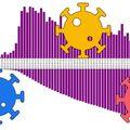 Hogyan teljesít a mesterséges intelligencia a koronavírus ellen?