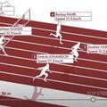 Mesterséges intelligencia az olimpián