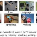 Jobban megy a gépi tanulás, ha a szavakhoz képeket társítanak
