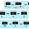 Gépi tanulással az adathalászat ellen