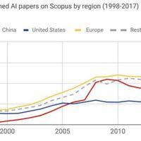 Éves felmérés: mesterségesintelligencia-robbanás az egész világon