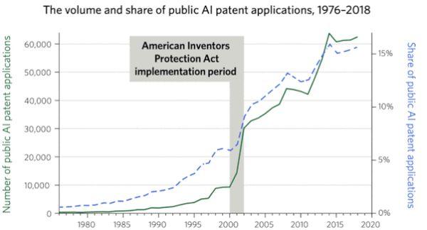 ai_patent0.jpg
