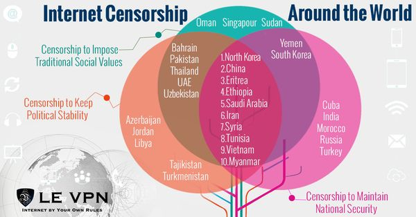 internetcenzura0.jpg