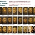 """""""A harmadik Jézus Társasága"""" - Jezsuita generálisok a II.  vatikáni zsinat után"""