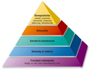maslow-piramisa-mc3a1ria-rc3a1dic3b3-12_09_20.jpg
