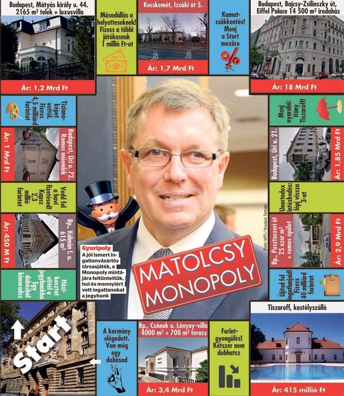 monopoly-tenytar_blog_hu.jpg