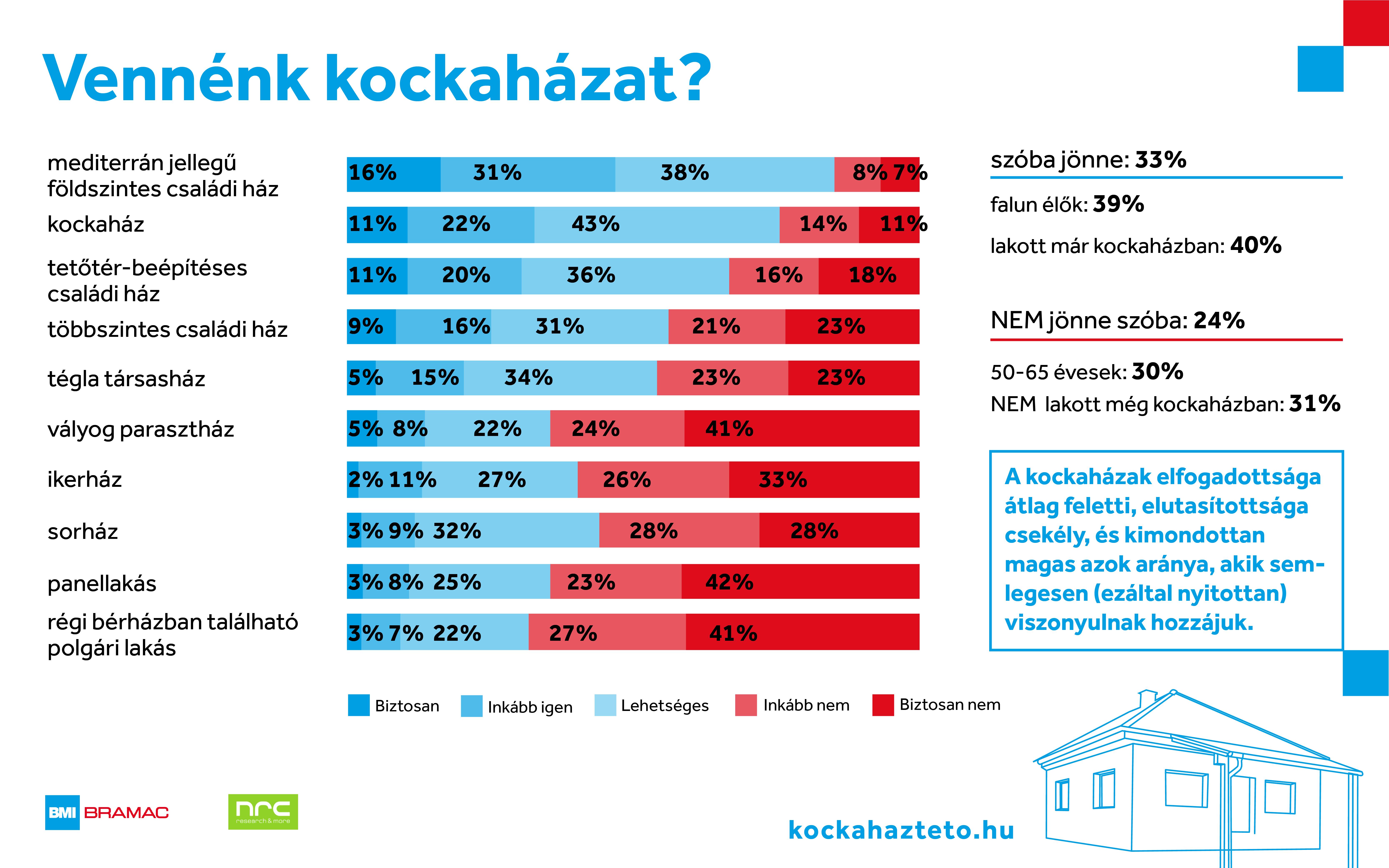 bramac_kockahaz_kutatas_kadar_kocka_3.png
