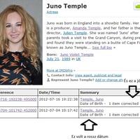 Hírek: Juno az imdbn