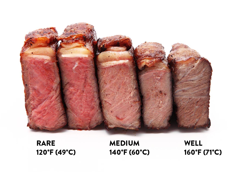 anova-steak-guide-sous-vide-photos21-rare-to-well.jpg