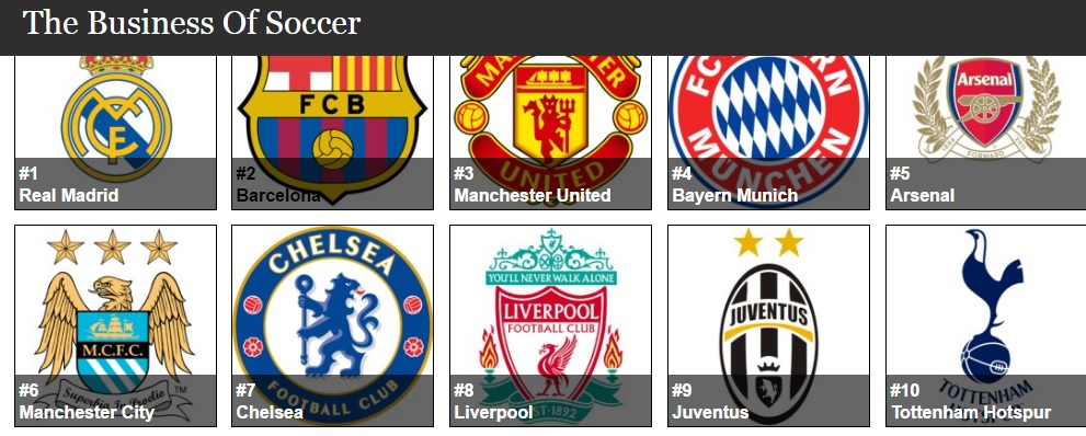 top20clubs.jpg