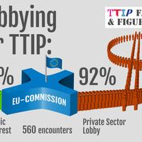 Lobbik támadása - Kinek az érdekeit szolgálná az EU-USA szabadkereskedelmi megállapodás?